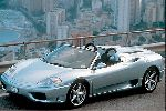 photo Car Ferrari 360