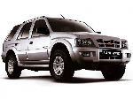 photo Car Landwind X6