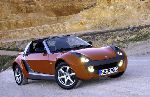 photo Car Smart Roadster